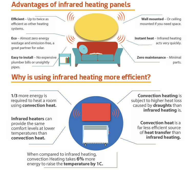 advantages-of-infrared-heating
